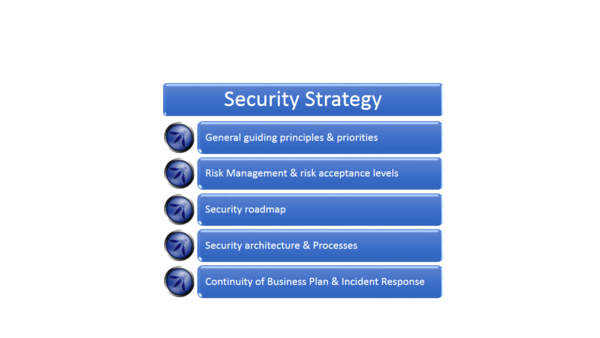 Security strategy outputs.png