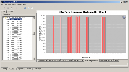 Measuring Hamming Distance for User Enumeration