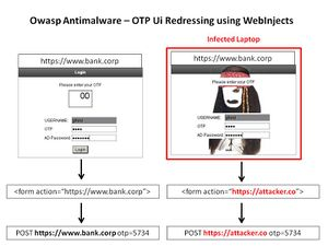 Otp UI Redressing